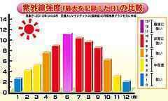 shigaisen_peak.jpg
